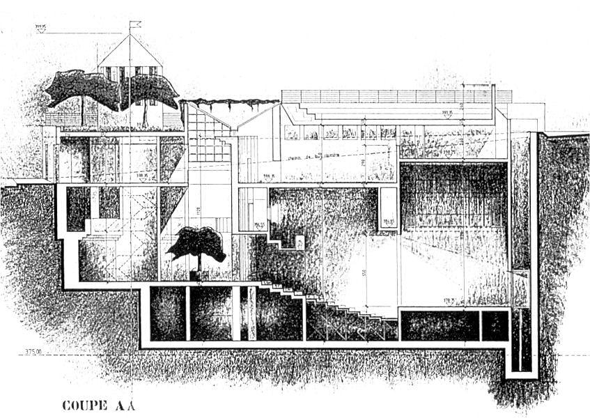 Coupe longitudinale du th tre acouconsult s rl r for Architecture commerciale definition